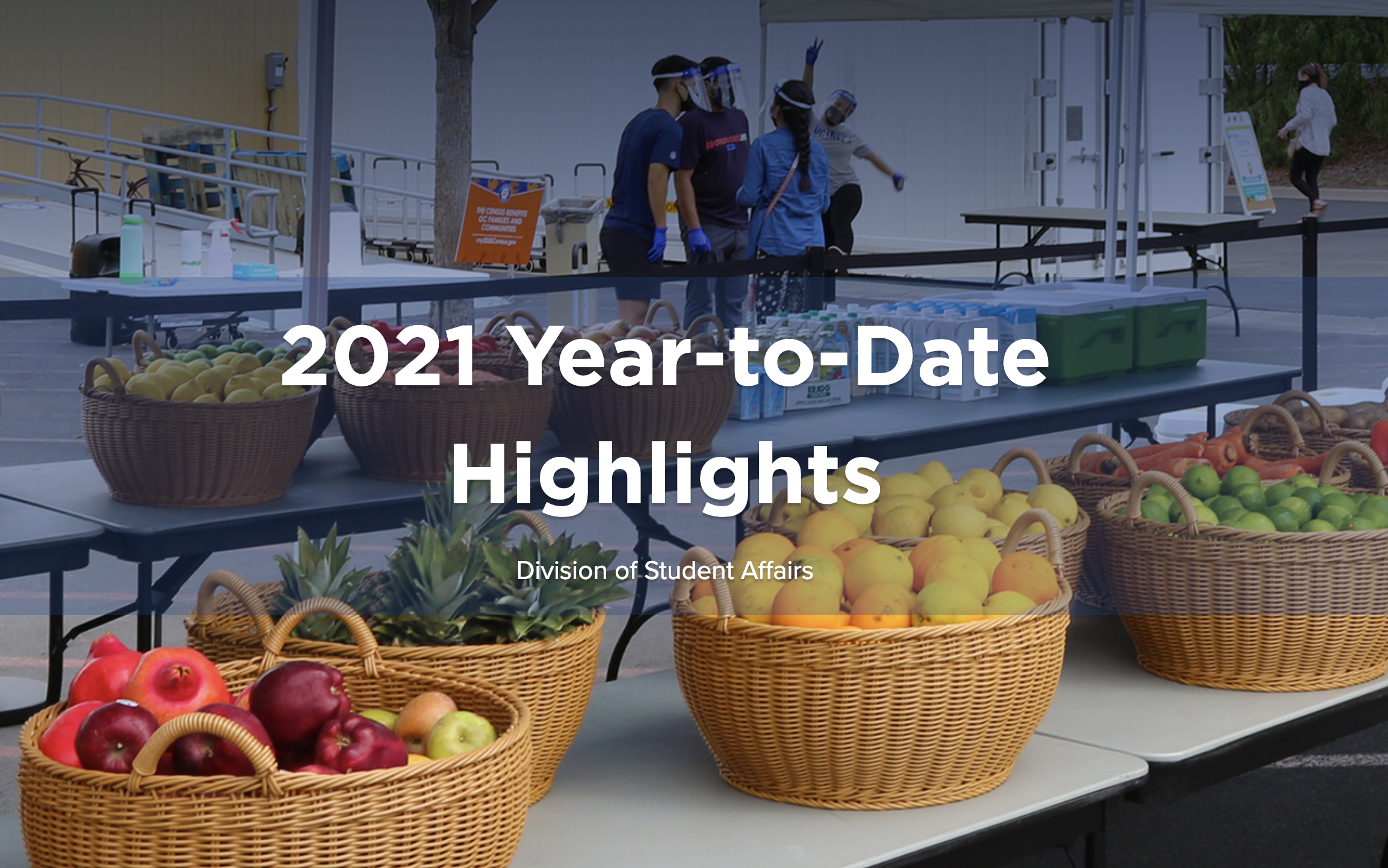 2021 Year-to-Date Highlights